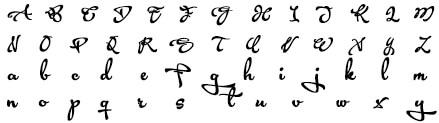 Alphabet 22 NDXOF