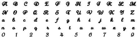 Alphabet 26 NDXOF